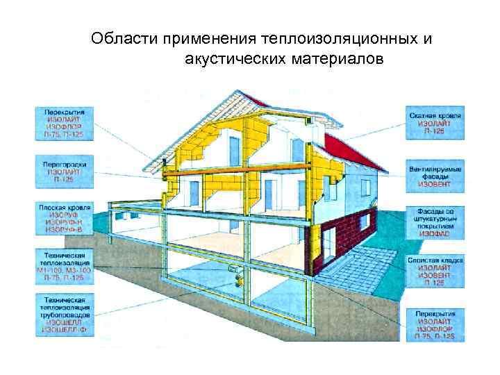 Цилиндры из минеральной ваты цены и характеристики
