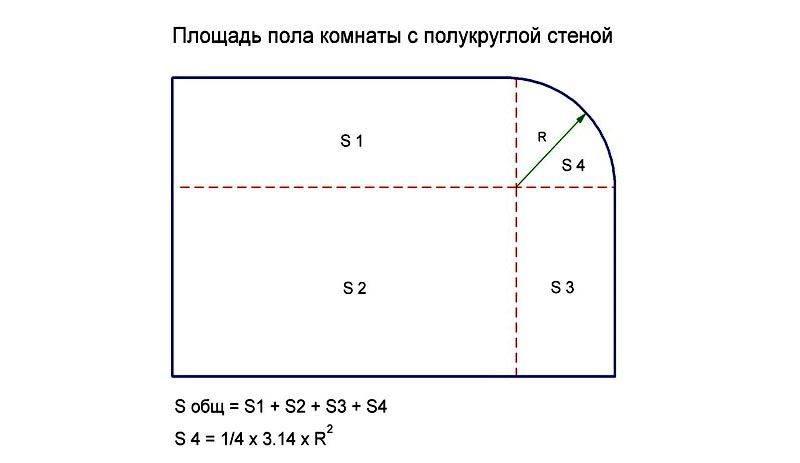 Объем комнаты. как рассчитать объем комнаты
