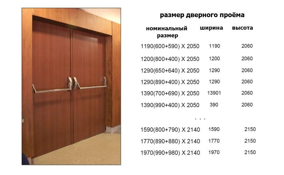 Размеры дверного проема для межкомнатных дверей
