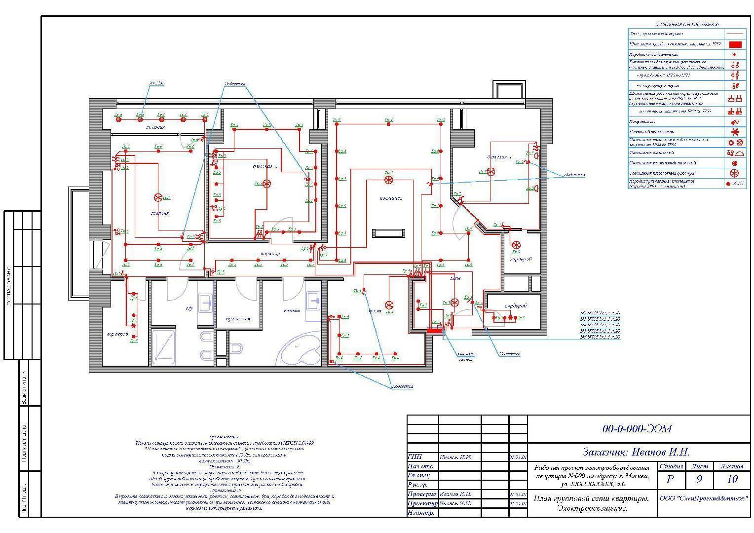 Об особенностях разработки электропроектов для новых квартир и домов