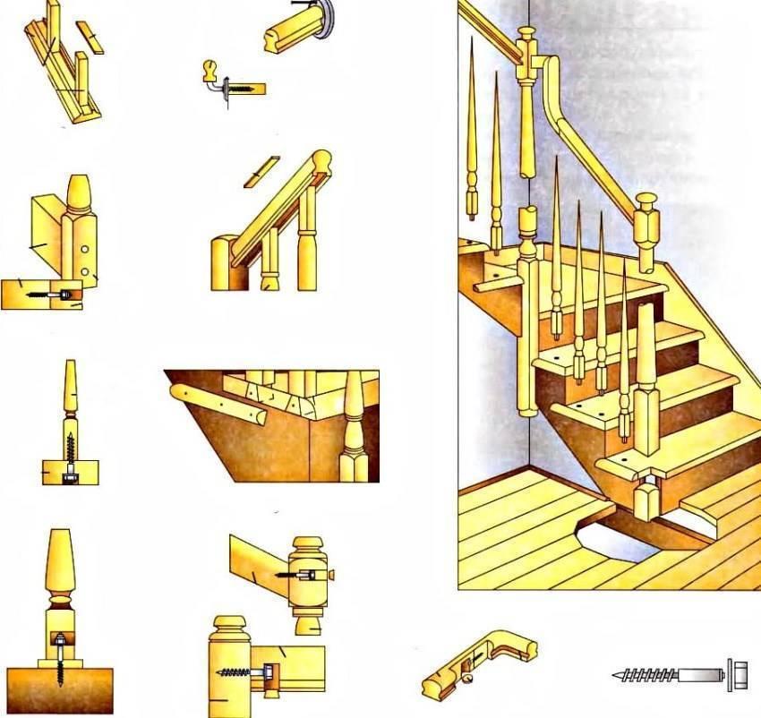Установка перил и балясин: своими руками, на деревянную, бетонную лестницу, видео, пошагово, нержавейки, на шканты