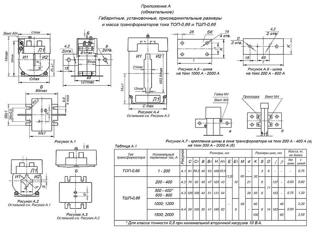 Предельная кратность трансформатора тока: что это, расчет, кривые, формулы