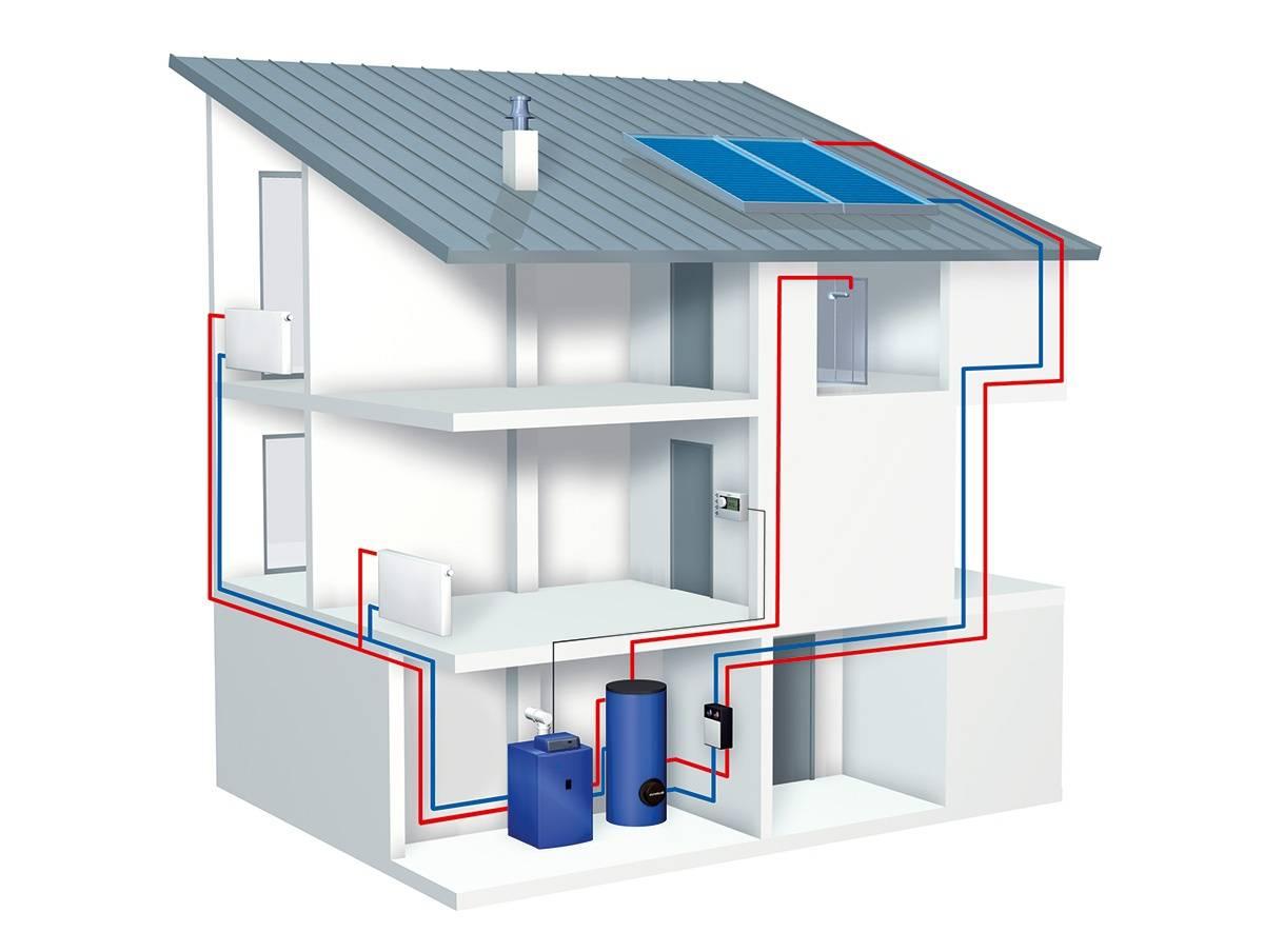 Отопление в частном доме своими руками: как установить котел, отопительную систему, схема монтажа обогрева, подключение, установка, как устроена, как собрать, как работает, какая лучше