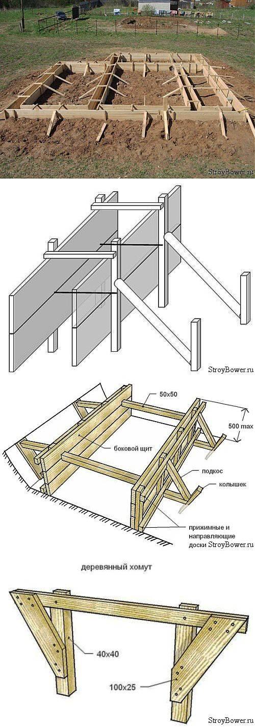 Как правильно сделать опалубку для ленточного фундамента своими руками + какую доску стоит использовать