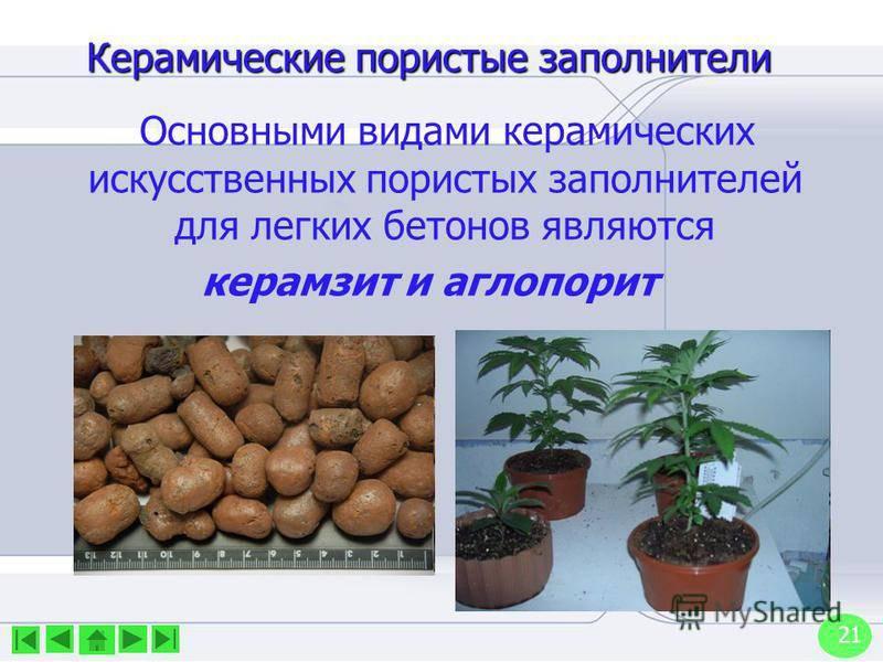Керамзит и керамзитовый гравий