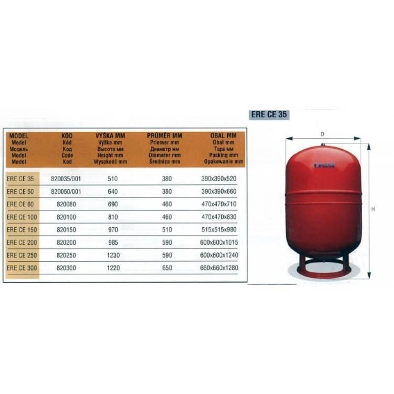 Настройка расширительного бака для отопления | всё об отоплении