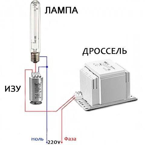 Характеристики, особенности и применение натриевых ламп для уличного освещения