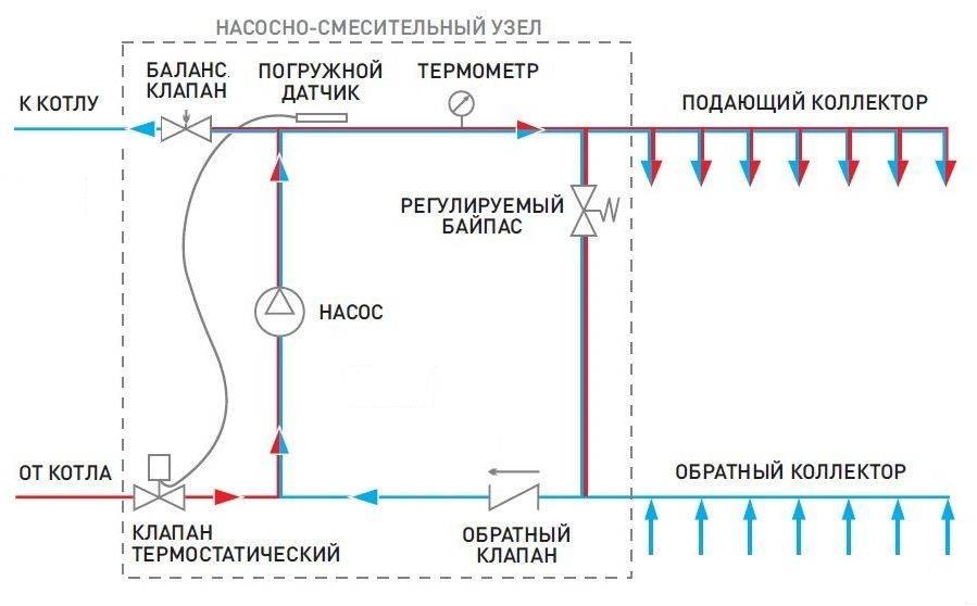 Как рассчитать теплый пол: формулы и инструкции по расчету водяных и электрических полов, онлайн калькулятор