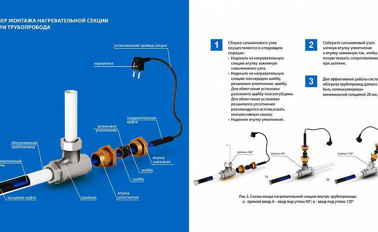 Греющий кабель как средство для обогрева труб в зимний период