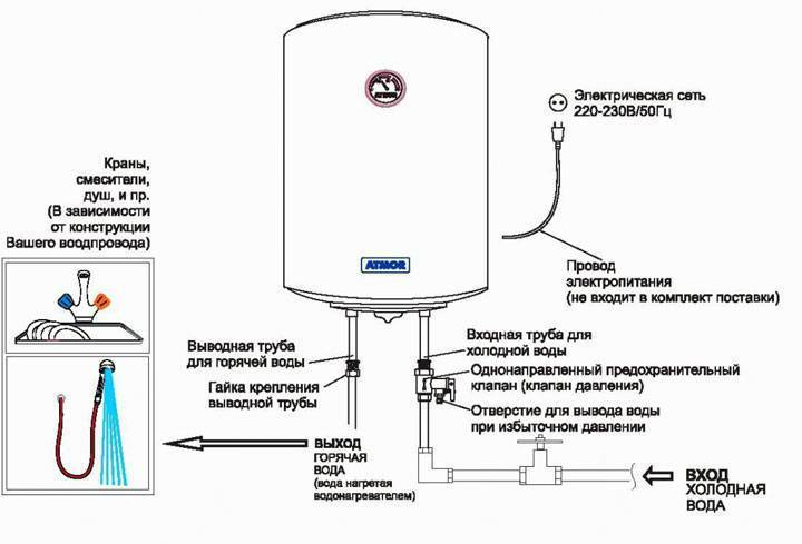 Магниевый анод для водонагревателя