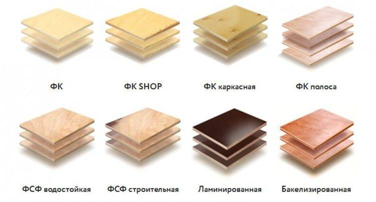 Какой вес мдф: размеры и ширина листа панели для мебели