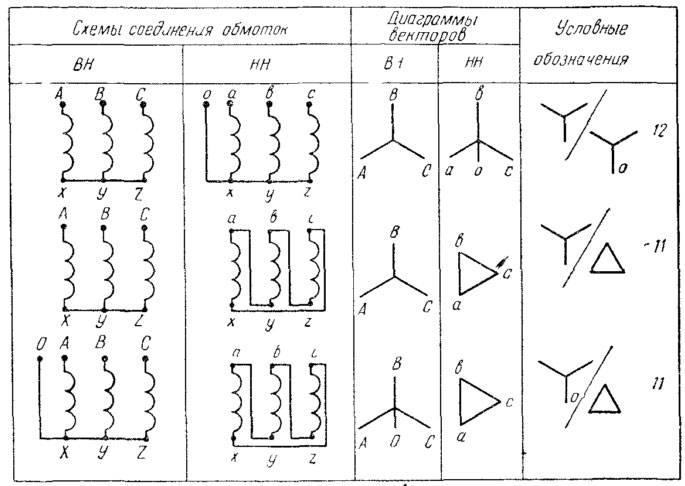 Как подключить электродвигатель в схему звезда-треугольник – самэлектрик.ру