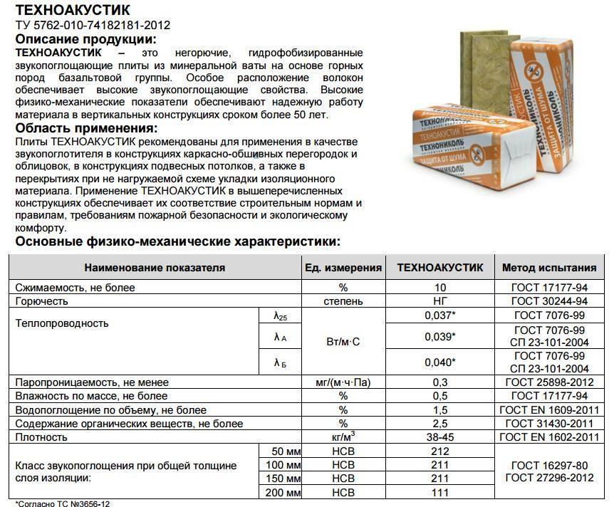 Жаростойкий утеплитель: параметры. особенности минеральной ваты и фольгированного утеплителя. установка