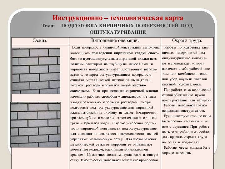 Проектирование фасадов зданий: вентилируемых и навесных для коттеджей