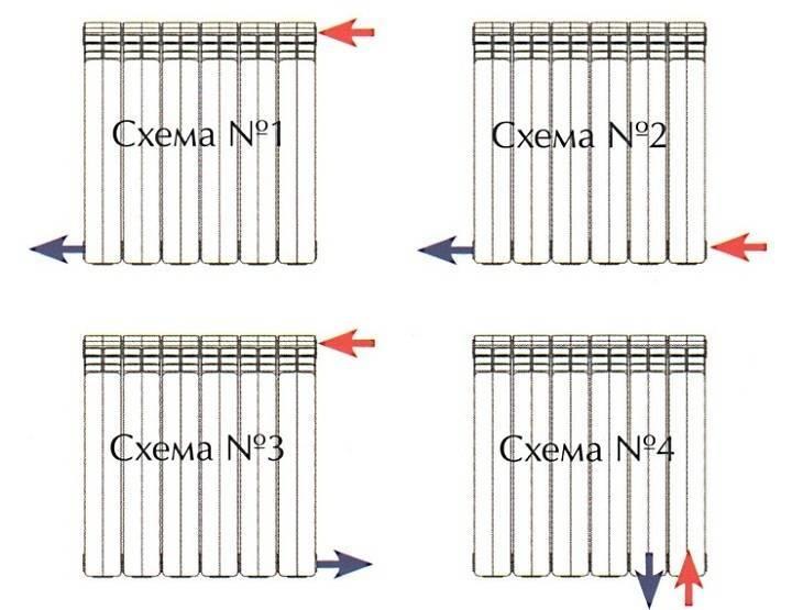 Схемы подключения радиаторов отопления – какая лучше?