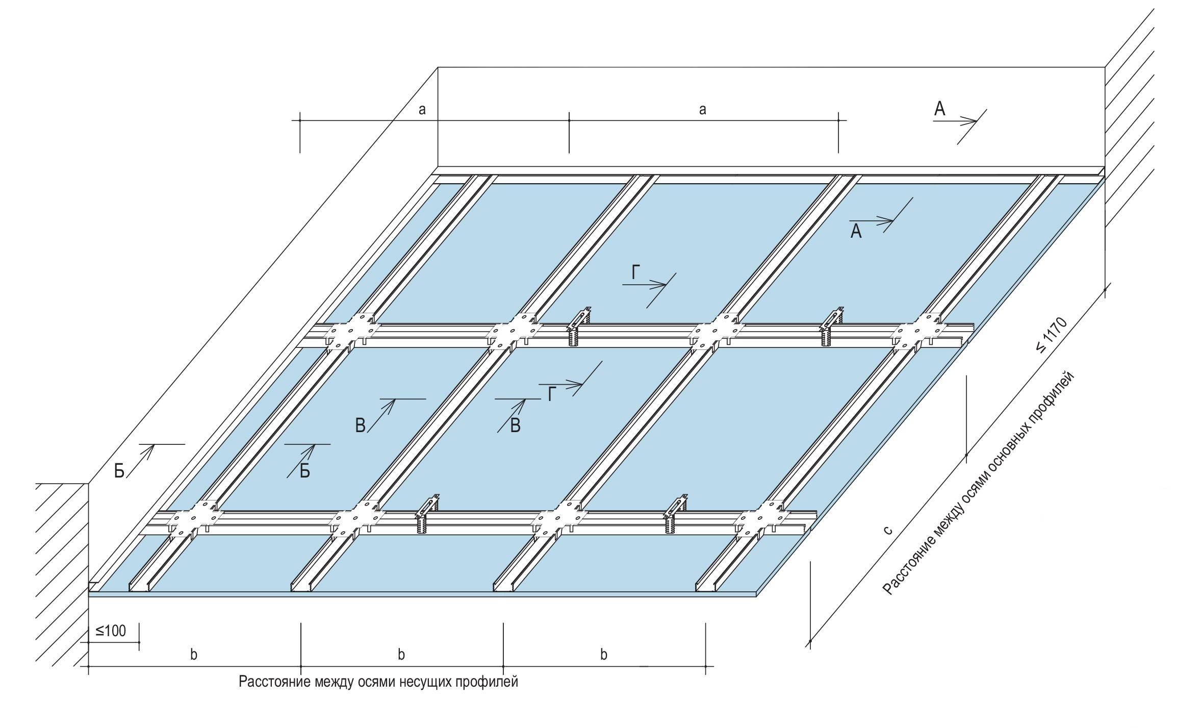 Монтаж каркаса под гипсокартон на потолке