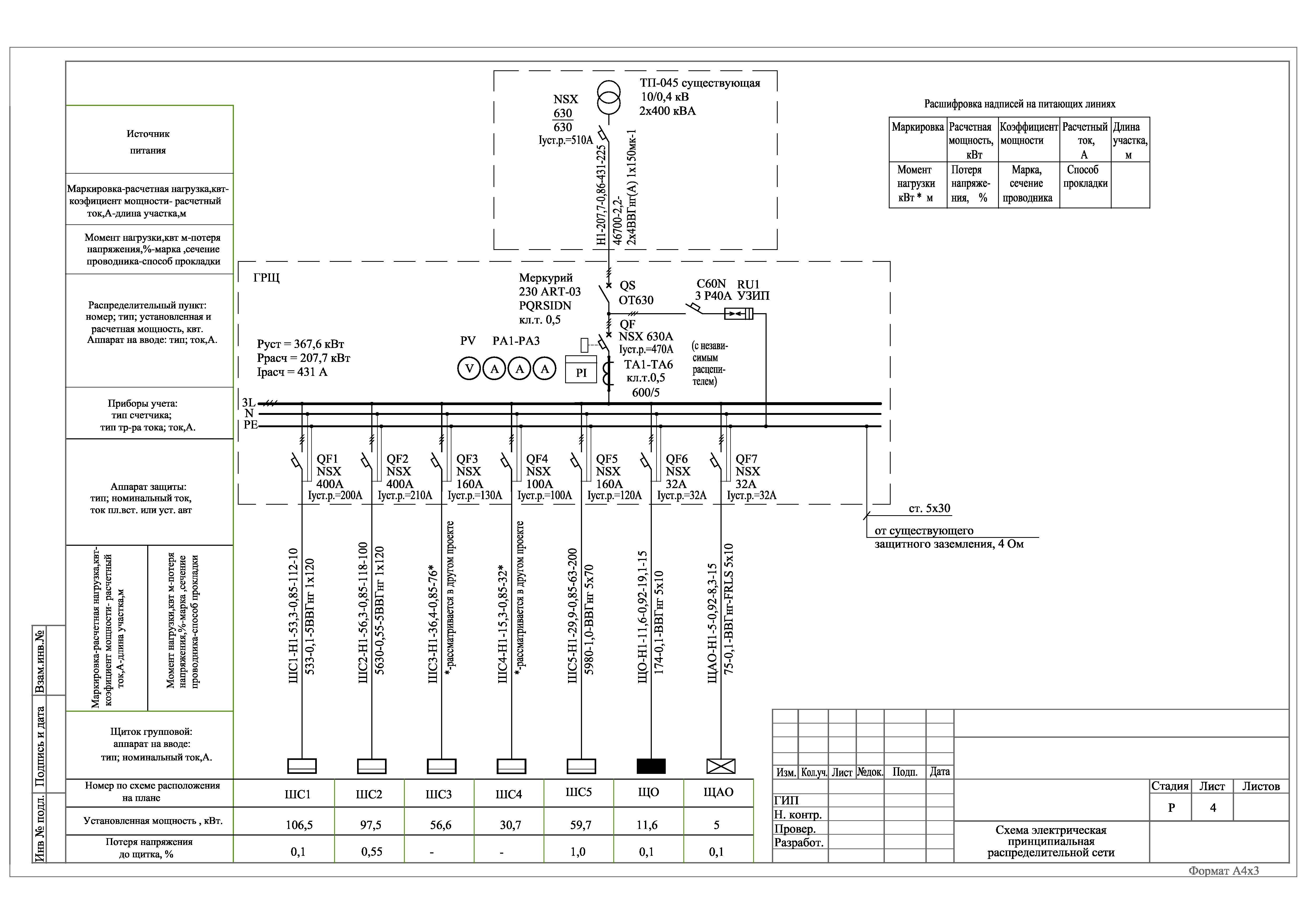 Однолинейная схема электроснабжения | ип субботин