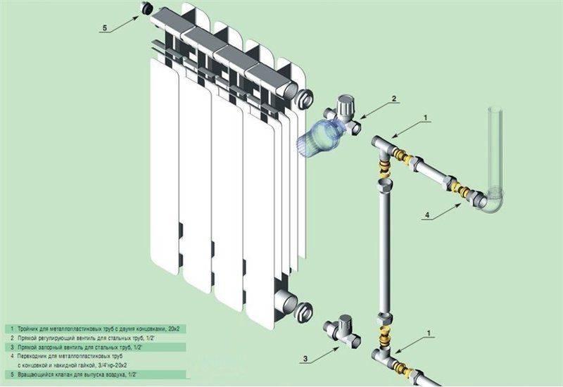 Обвязка твердотопливного котла отопления: схема с циркуляционным насосом и теплоаккумулятором