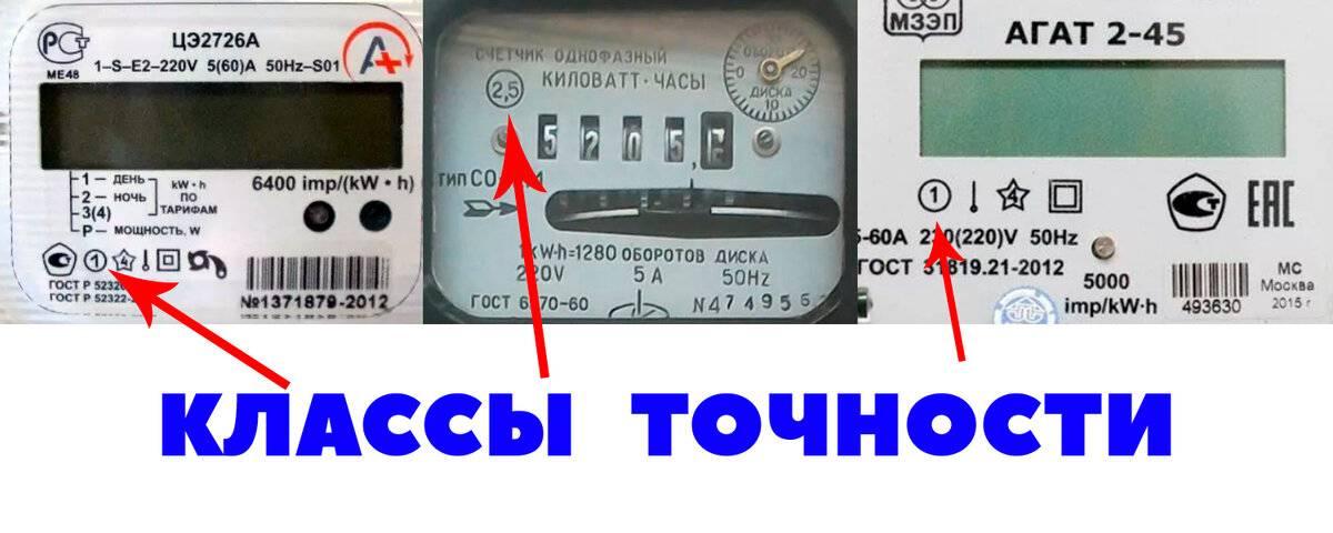 Как узнать номер счетчика электроэнергии петроэлектросбыт