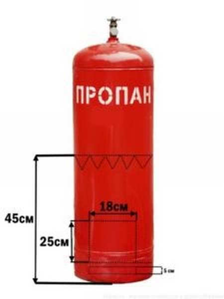Газовая горелка для казана своими руками
