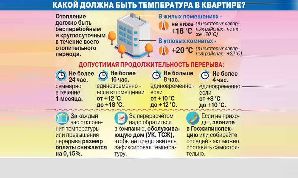 Сколько градусов должны быть температуры горячей воды в квартире. нормы температуры горячей воды из-под крана в квартире
