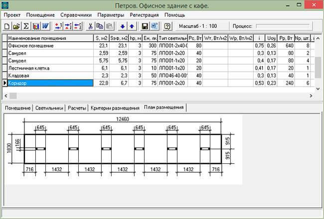 Калькуляторы расчета освещенности помещения - быстро и точно!