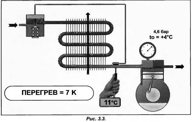Заправка холодильника фреоном: пошаговый инструктаж + нюансы