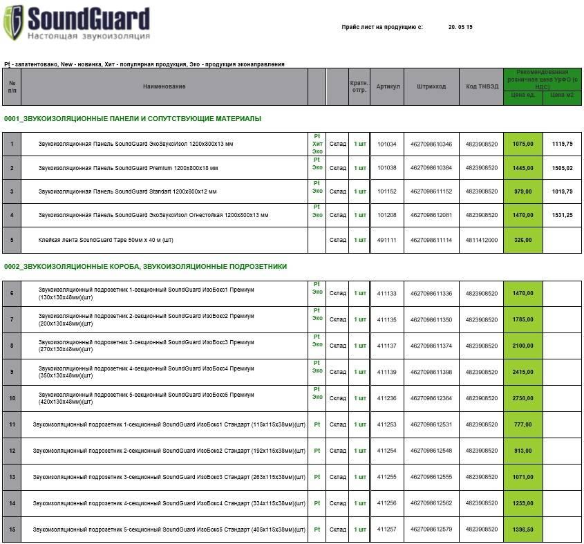 Рейтинг наушников затычек (вакуумных) 2021 года : топ 15 лучших по качеству звука