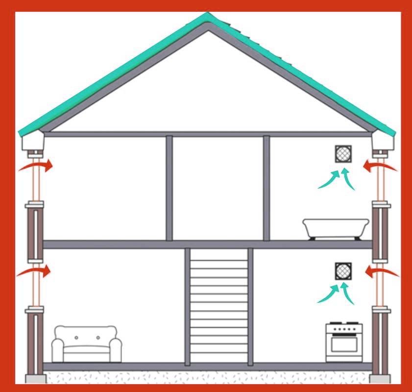 Вытяжка в частном доме: как сделать правильно