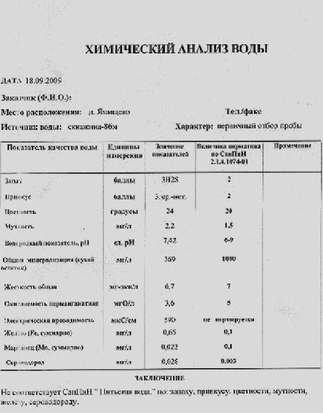Лабораторный анализ воды в москве и московской области