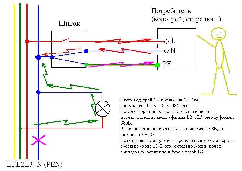 Отгорание нуля в однофазной сети - всё о электрике в доме