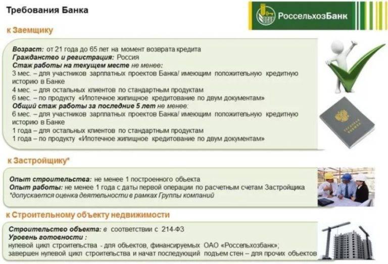 Ипотека «новостройка (специальные условия)» банка дом.рф ставка от 2,9%: условия, ипотечный калькулятор
