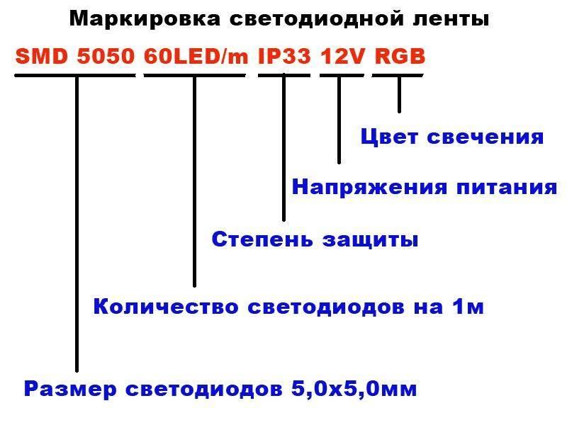 Светодиодная лента 12в или 24в - что лучше выбрать?