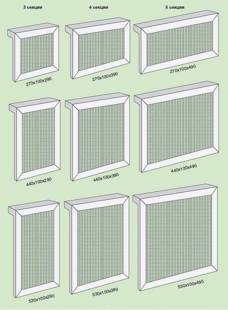 Декоративные экраны для радиаторов отопления: дерево, металл, пластик, стекло