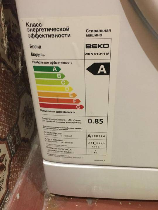 Лучший класс стирки в стиральных машинах, критерии присовения