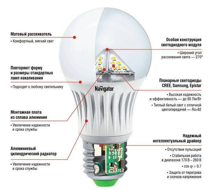 Cветодиодный (led) диммер 220в