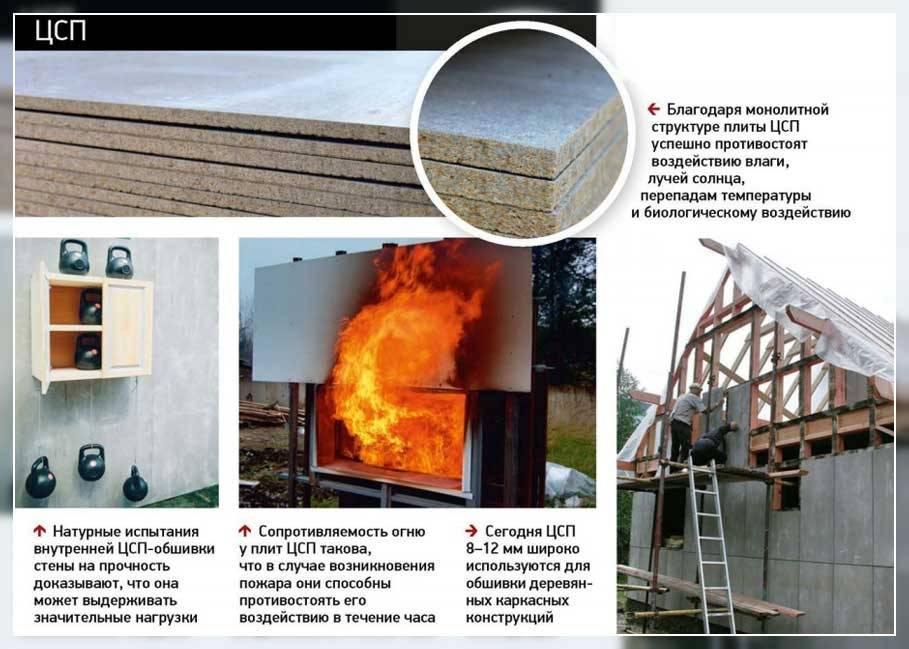 Цементно-стружечные плиты – чем хороши, а для чего не годятся   наша стройка
