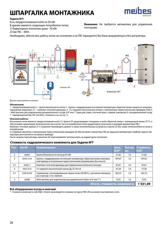 Автоматика для газовых котлов отопления: устройство, принцип работы, обзор производителей