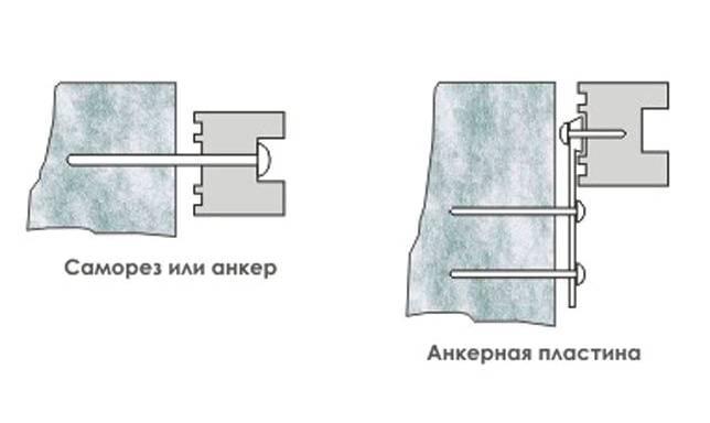 Как правильно крепить пластиковые окна на анкера или пластины?