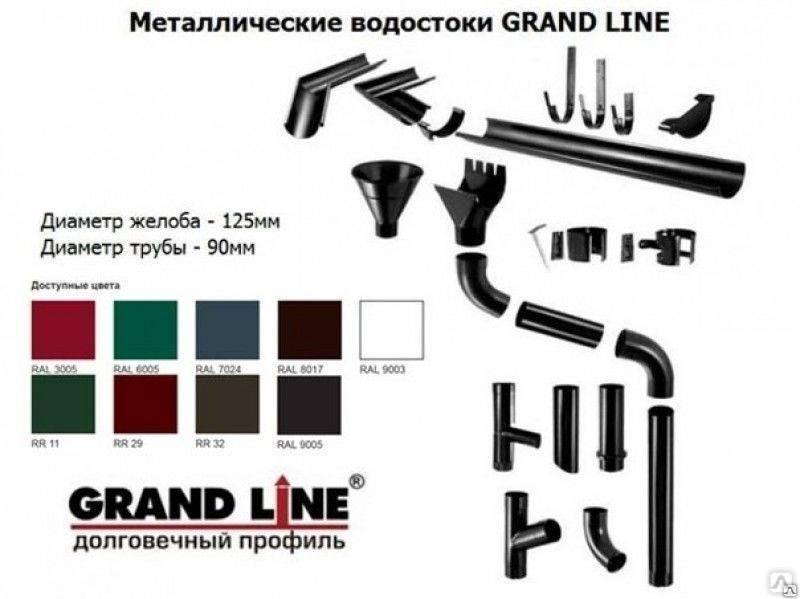 Водосточная система гранд лайн: отзывы, правила монтажа, фото сборки