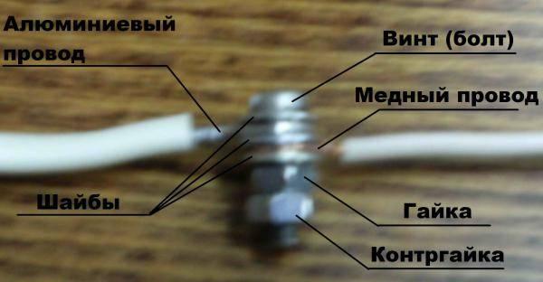 Сравнение медного и алюминиевого провода таблица. выбор проводов и способа прокладки