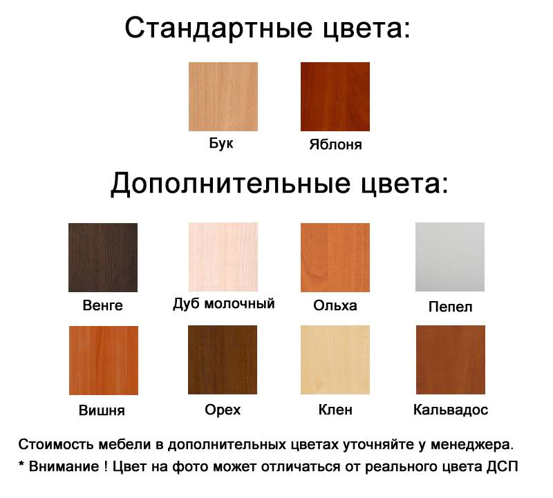 Особенности производственного процесса мдф плиты
