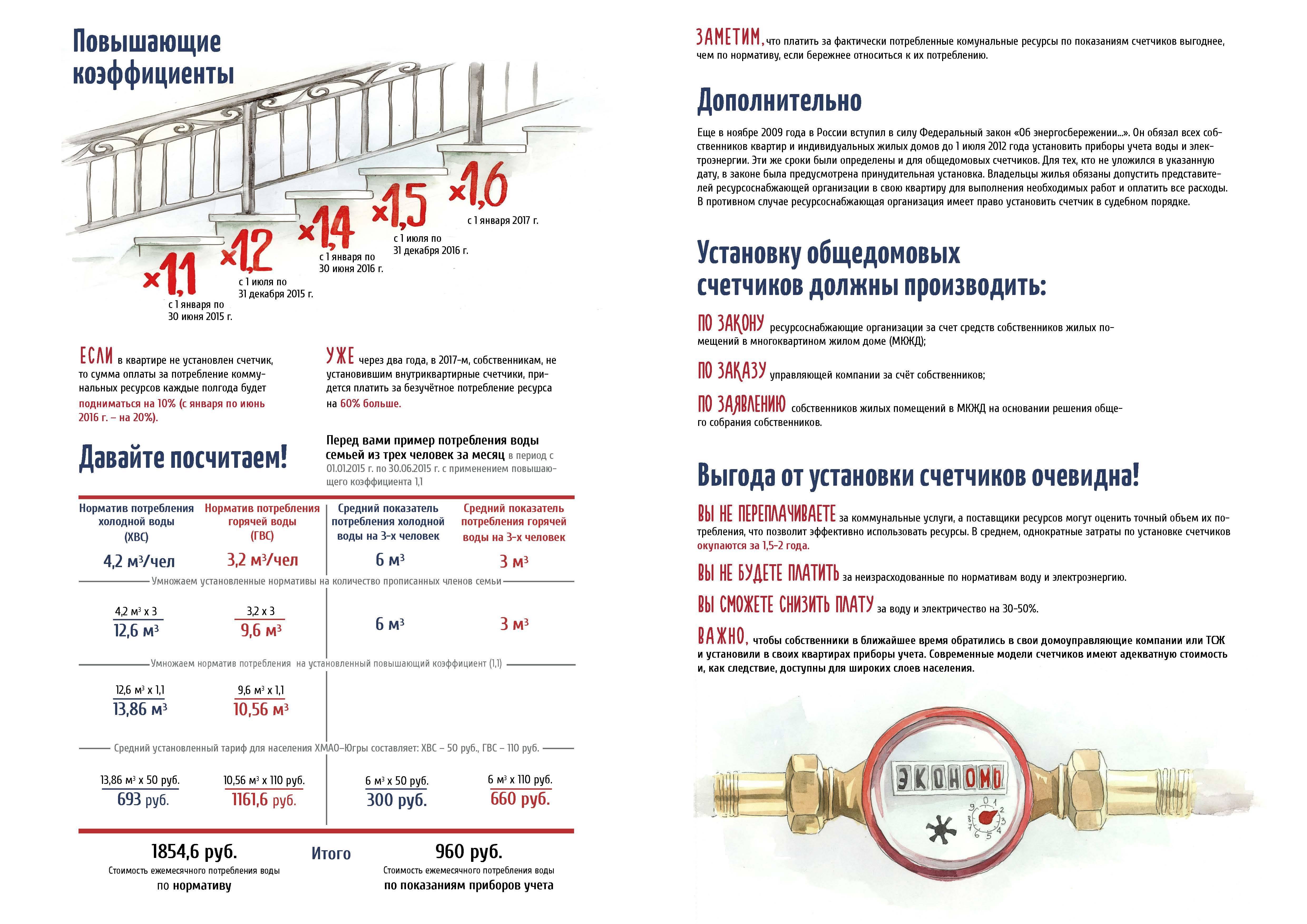 Оплата горячей воды: кому и когда вносить, нормативы, как правильно рассчитать, есть ли разница в начислениях по счетчику и без него