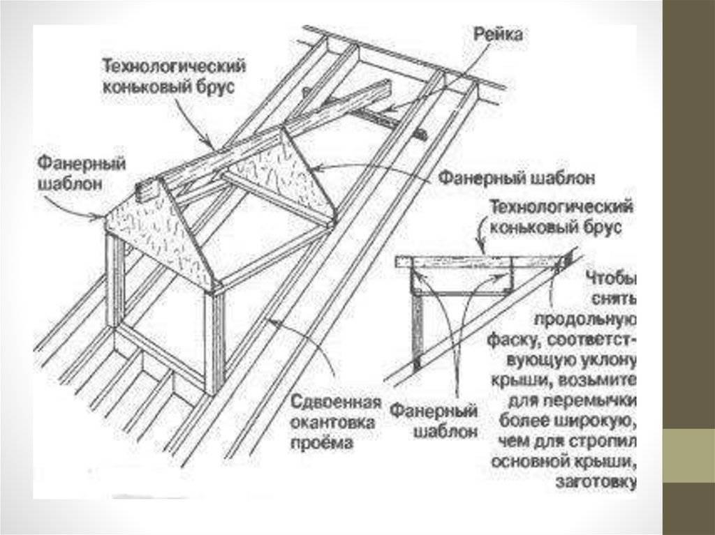 Слуховое окно на крыше конструкция чертёж - клуб мастеров
