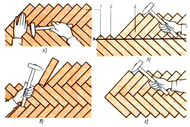 Укладка паркета своими руками: пошаговая инструкция для самостоятельной работы