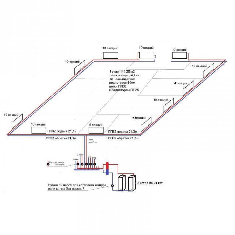 Диаметр труб для отопления с принудительной циркуляцией | всё об отоплении