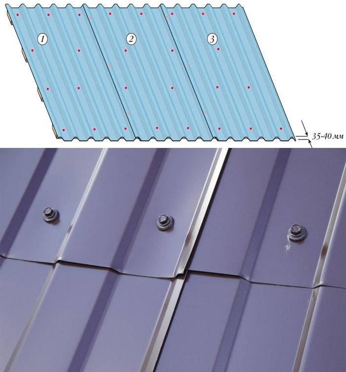 Какие саморезы нужны для профнастила на крышу
