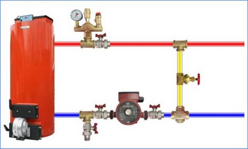 Предохранительный сбросной клапан для котла отопления