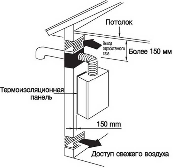 Дымоходы для газовых котлов: основные требования, нормы, расчет диаметра и монтаж котлов (100 фото)