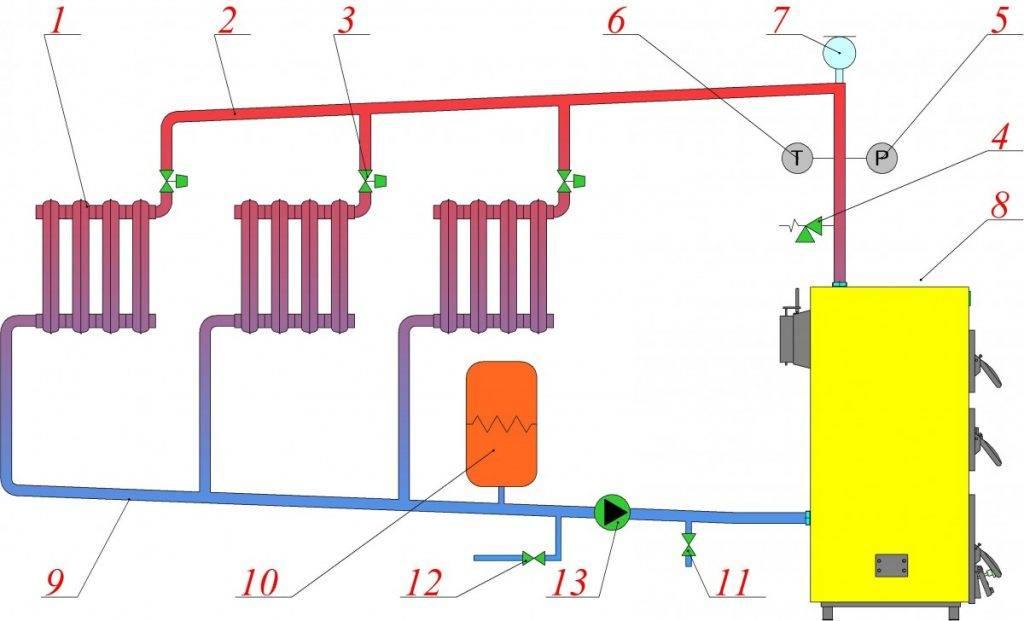 Схема парового отопления: расчет для частного доа, принцип работы, как установить на фото и видео